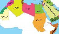 كم عدد دول العالم الاسلامي