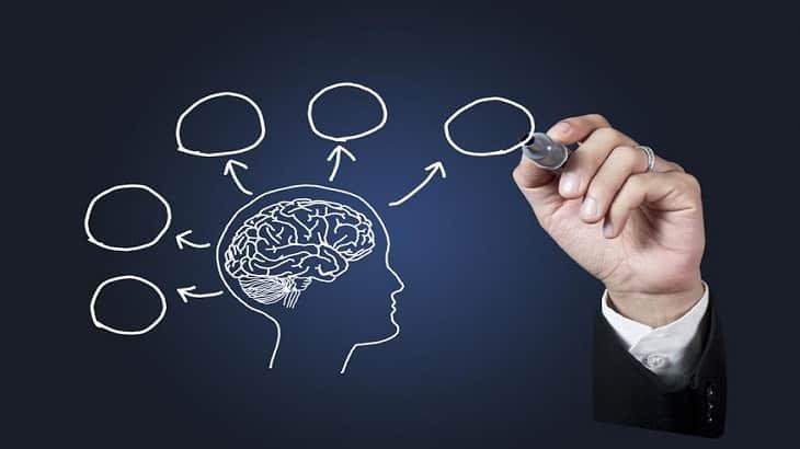 علم النفس الشخصيه