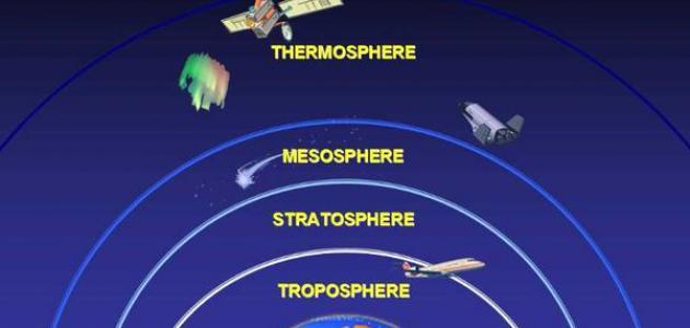 ما طبقات الغلاف الجوي