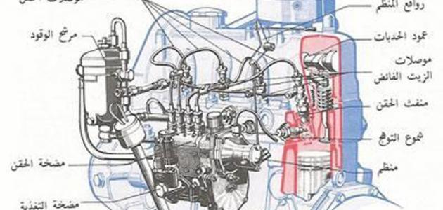 اجزاء محرك الديزل بالتفصيل