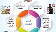 جدول حساب المواطن