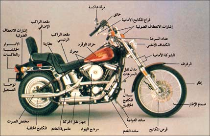 أجزاء الدراجة النارية