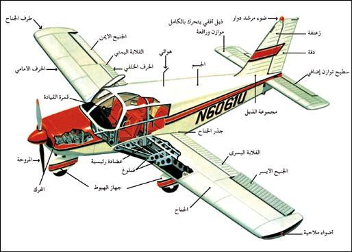 مكونات الطائرة