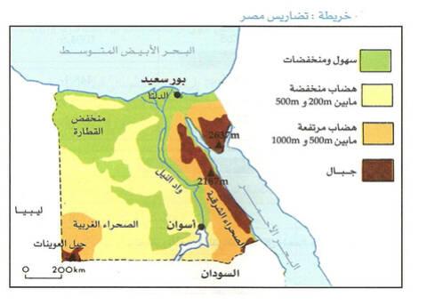 خريطة تضاريس مصر